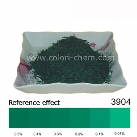 Green Pigment for Candles
