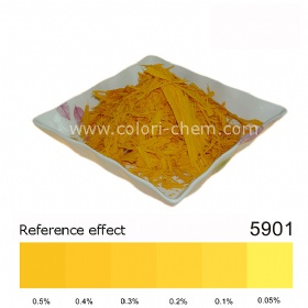 Candle Pigment Yellow