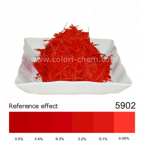 Candle Pigment Rose Red