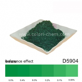 Candle Pigment Green